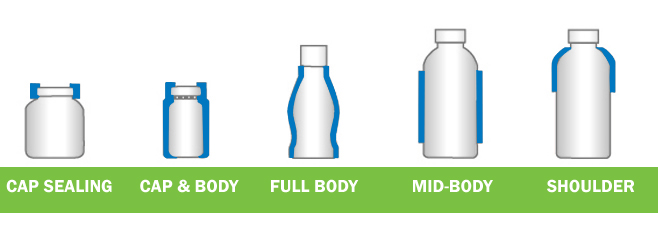 sleeve position of bottle
